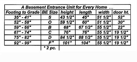 Basement Entrance Size Chart